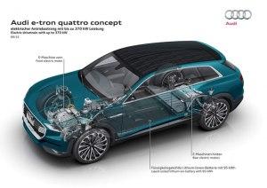 Audi e-tron quattro Graphic